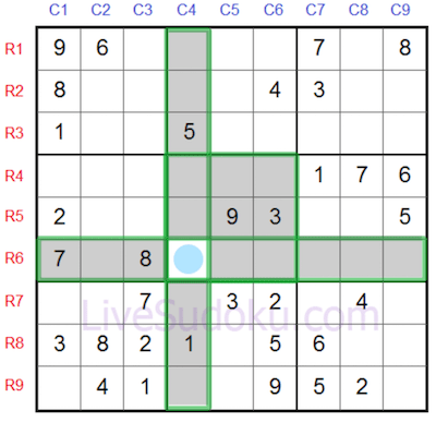 Highlighted cells in a live sudoku game grid of 9x9 showing horizontal and perpendicular lines and the 3x3 group crossing each other.