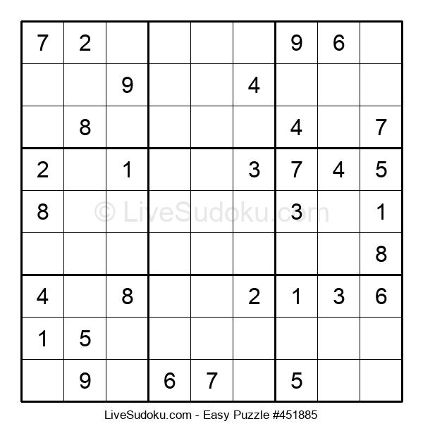 Beginners Puzzle #451885